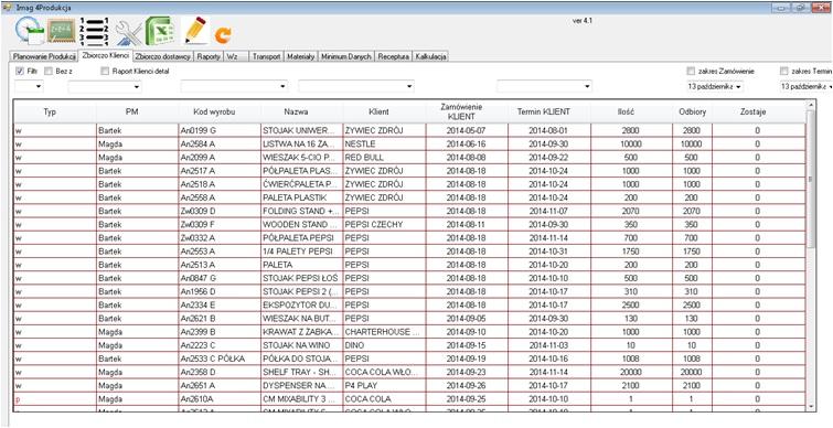 Moduł Planowania Produkcji Anvis - lista klientów