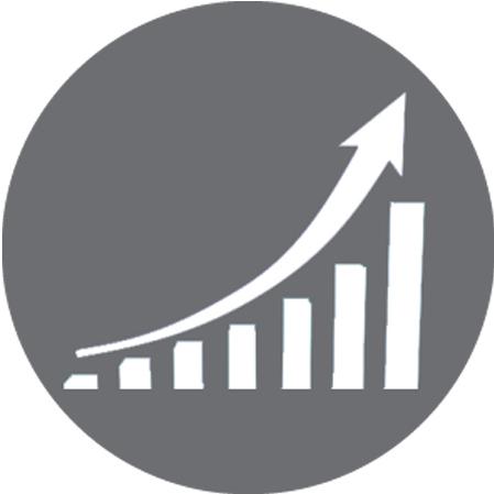 IMAG B2B - szybkość działania